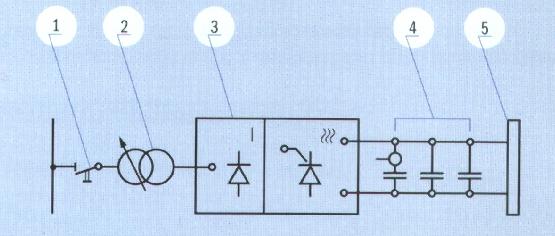 Schemat elektryczny obwodu głównego pieca
